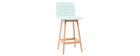 EMMA set of 2 65cm wooden and mint designer bar stools