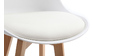 PAULINE White and Wood Modern Bar Stool (set of 2)