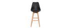 PAULINE White and Wood Modern Bar Stools 65cm (set of 2)